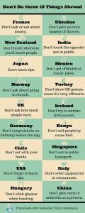 travel-mistakes-infographics